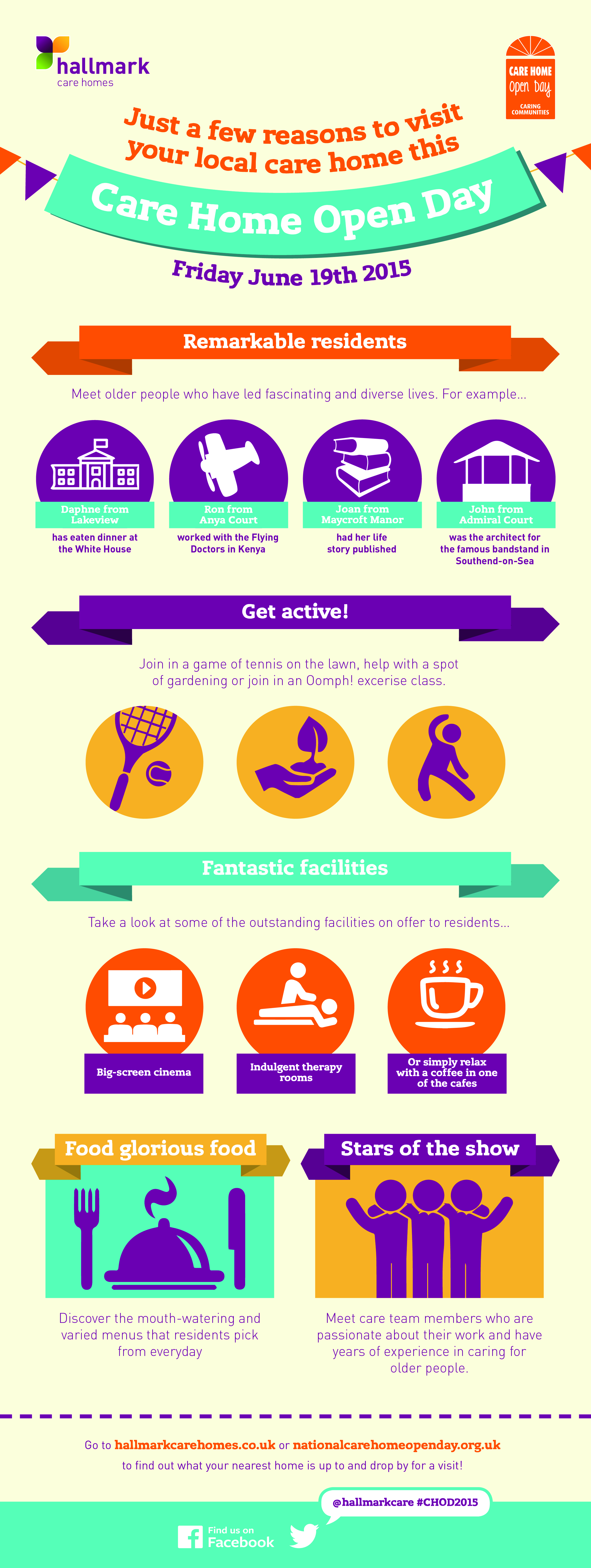 Care Home Open Day Infographic